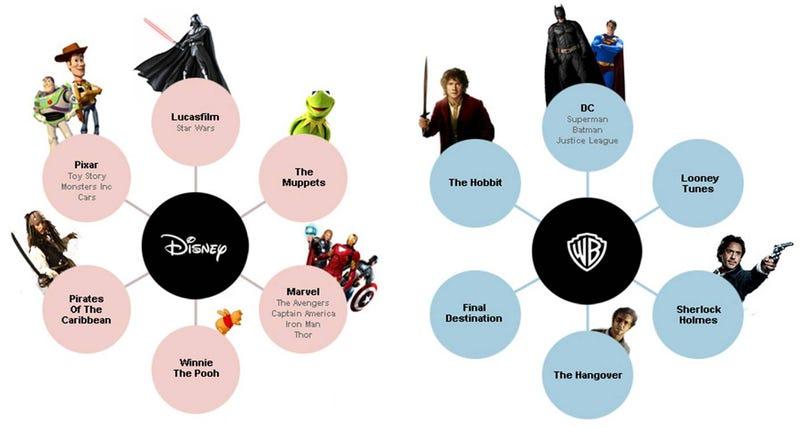 """Illustration for article titled Darth Vader y los Hobbits también tienen """"jefe"""""""