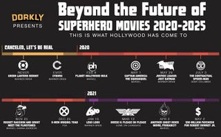 Illustration for article titled Spoof Infographic Lists All The (Fake) Superhero Movies From 2020-2025