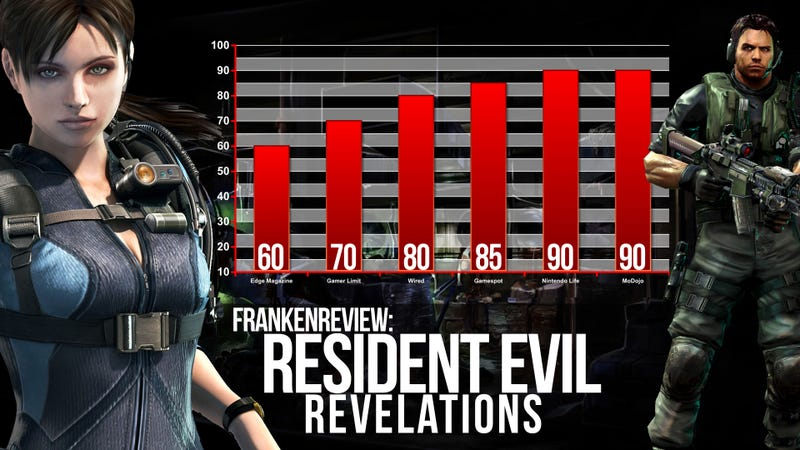 Illustration for article titled Resident Evil: Revelations Claws Its Way To Impressive Review Scores