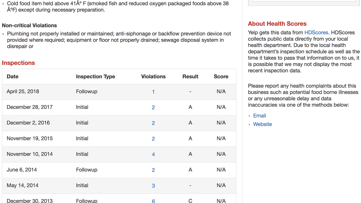 How to Find Restaurant Hygiene Scores and Violations on Yelp