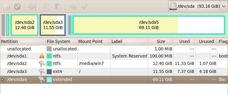 Dev disk by label missing