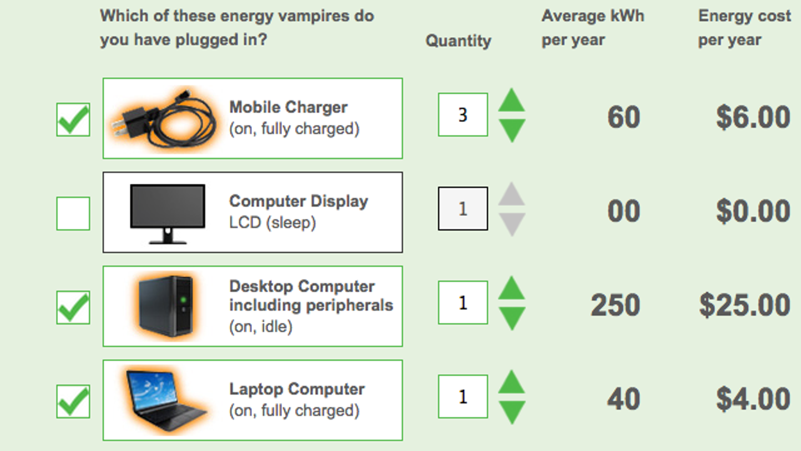 """This Tool Calculates How much You Pay for """"Energy Vampires"""""""