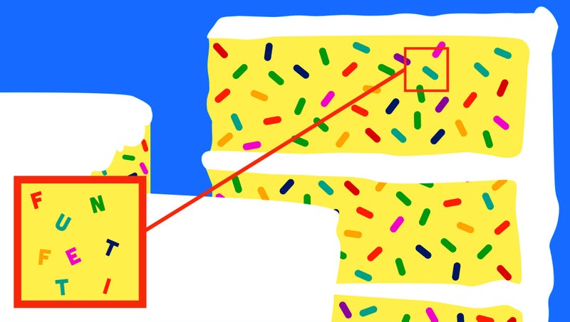 Illustration for article titled Funfetti: An investigation