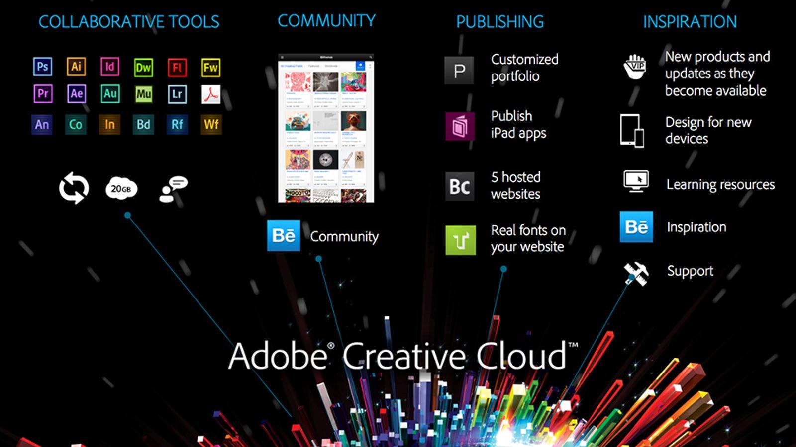 adobe creative cloud download fonts