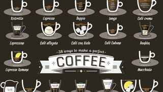 Illustration for article titled This Graphic Shows the Perfect Ratios for 38 Different Coffee Drinks