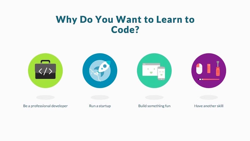 Decide Which Programming Language to Learn with This Interactive Quiz