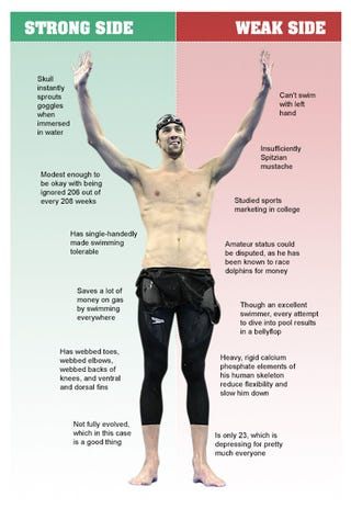 Illustration for article titled Michael Phelps