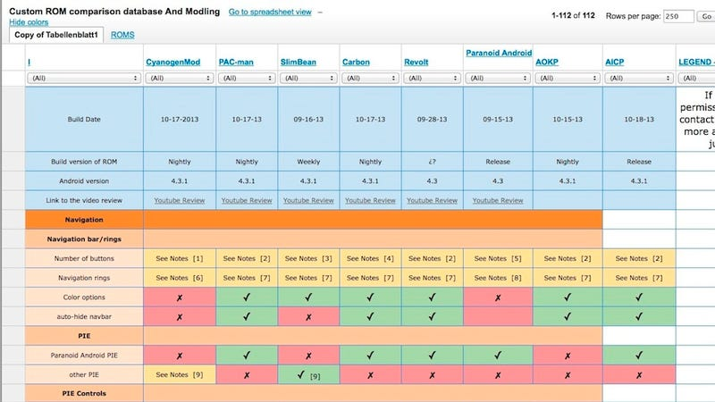 This Database of Android ROMs Helps You Choose the Best One For You