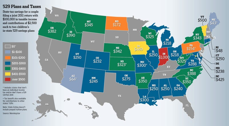 Illustration for article titled The Tax Benefits of College 529 Savings Plans, Compared by State