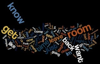 Illustration for article titled Here's Your Pretty Tiger Woods Sexting Word Cloud
