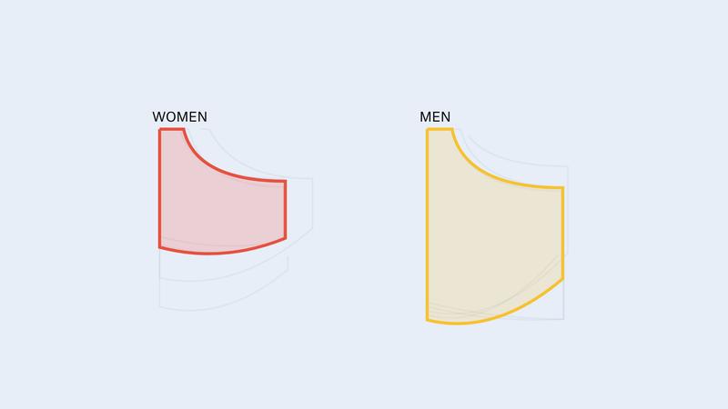 Illustration for article titled Confirmado: los bolsillos de los pantalones de mujer son demasiado pequeños para los smartphones