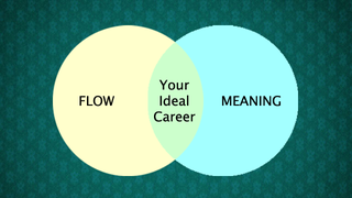 Illustration for article titled Your Ideal Career Is the Intersection Between Flow and Meaning