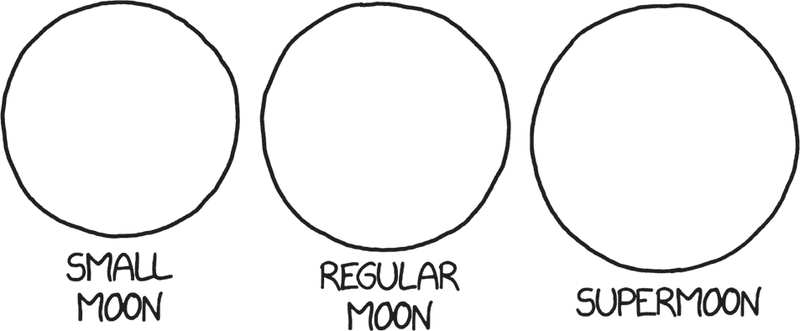 The Most Extreme Way to Take a Selfie, According to xkcd