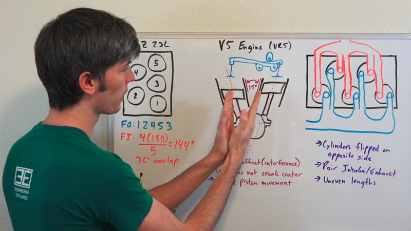 Illustration for article titled Volkswagen Built A Unique V5 Engine, And This Is How It Works