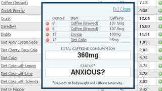 Illustration for article titled Calculate your caffeine intake