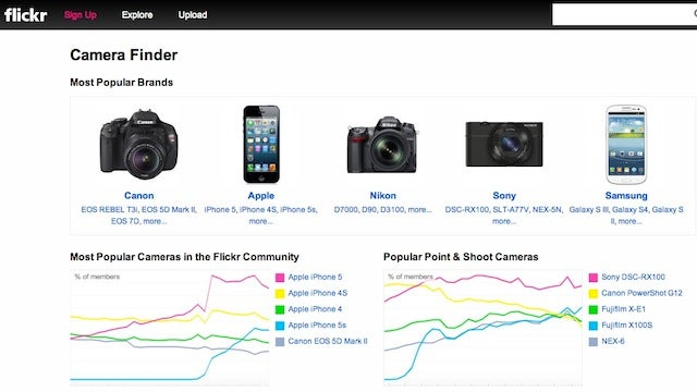 Use Flickr to Help You Find Your Next Camera