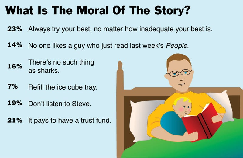 Illustration for article titled What Is The Moral Of The Story?
