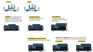 Illustration for article titled This is how President Obama's motorcade rolls
