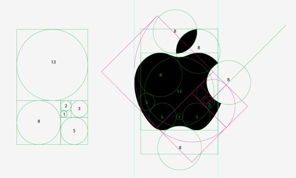 no  el logo de apple no tiene proporci u00f3n  u00e1urea Margins in Logo Style Guide Bonsai Styles Guide