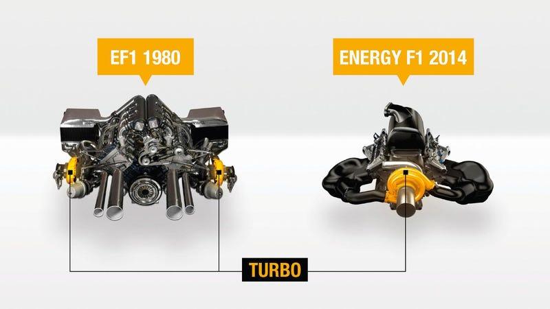 how formula one s amazing new hybrid turbo engine works