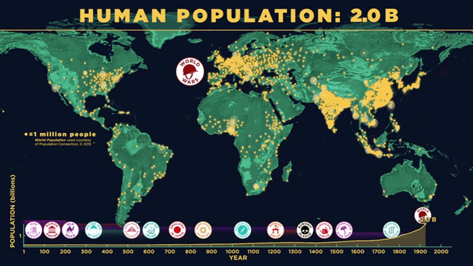 Cómo ha crecido la población mundial durante los últimos 2.000 años