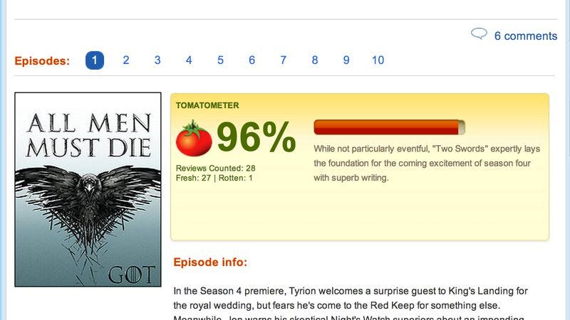 Illustration for article titled Rotten Tomatoes to start rating TV episodes, starting with Game Of Thrones