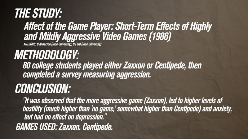 the causes of the popularity of video games essay An essay example below explains that violent video games is not a cause of aggression be sure to use this proofread essay to your advantage.