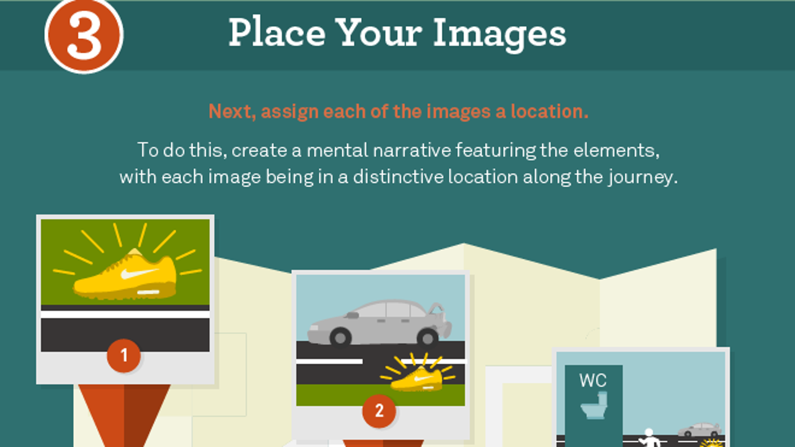 "Memorize a Speech with a ""Key Image"""