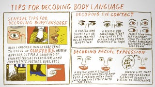 Illustration for article titled Use This Body Language Cheat Sheet to Decode Common Non-Verbal Cues