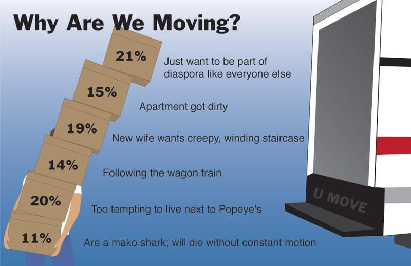 Illustration for article titled Why Are We Moving?