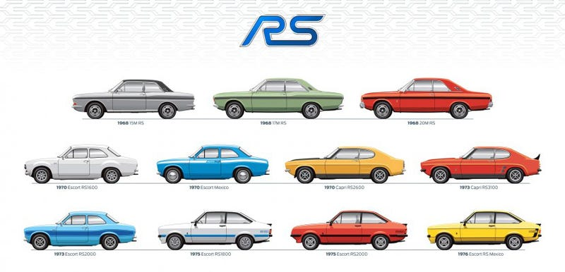Illustration for article titled Good Luck Picking A Favorite Ford RS Model From This Graphic Spanning 40 Years