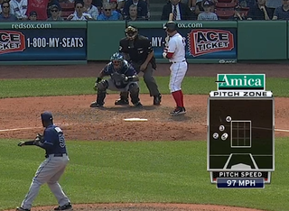 Illustration for article titled The Red Sox Game Ended With A Magical Elastic Strike Zone