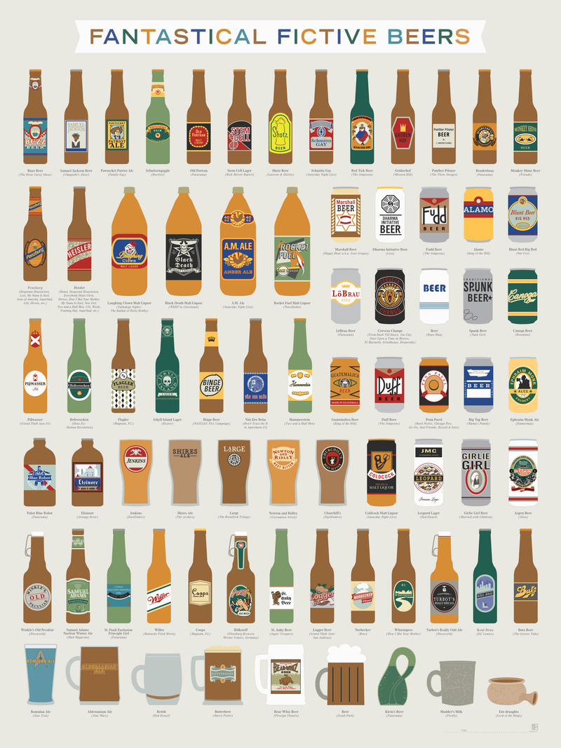 Illustration for article titled Chart: 71 Fictional Beers