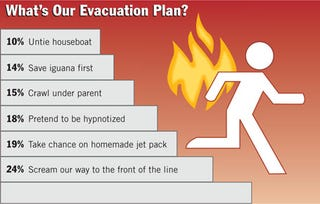 Illustration for article titled What's Our Evacuation Plan?
