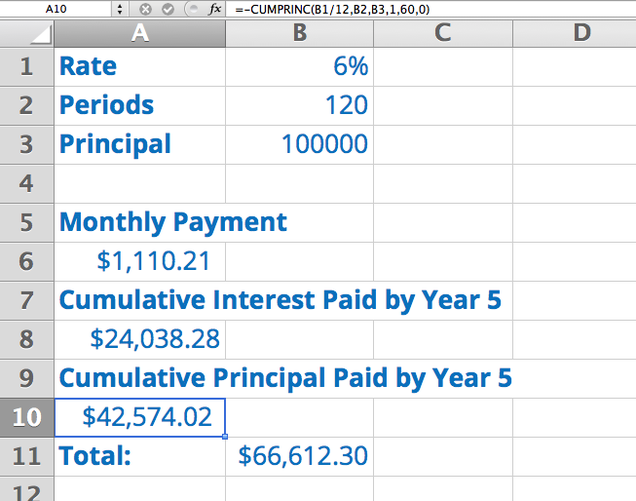 Use These Simple Excel Formulas to Compare Student Loans