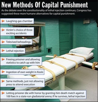 Illustration for article titled New Methods of Capital Punishment