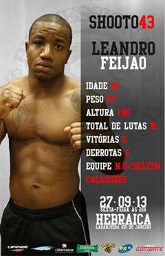 Illustration for article titled Brazilian MMA Fighter Dies Minutes Before Weigh-In