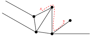 Illustration for article titled Banach-mazur Distance And Finite-dimensional Operator Ideals Djvu
