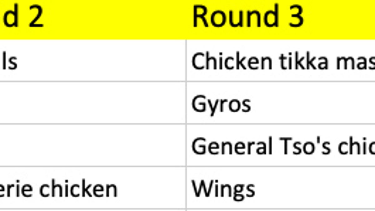 Introducing The Takeout's fantasy food draft: Which is the