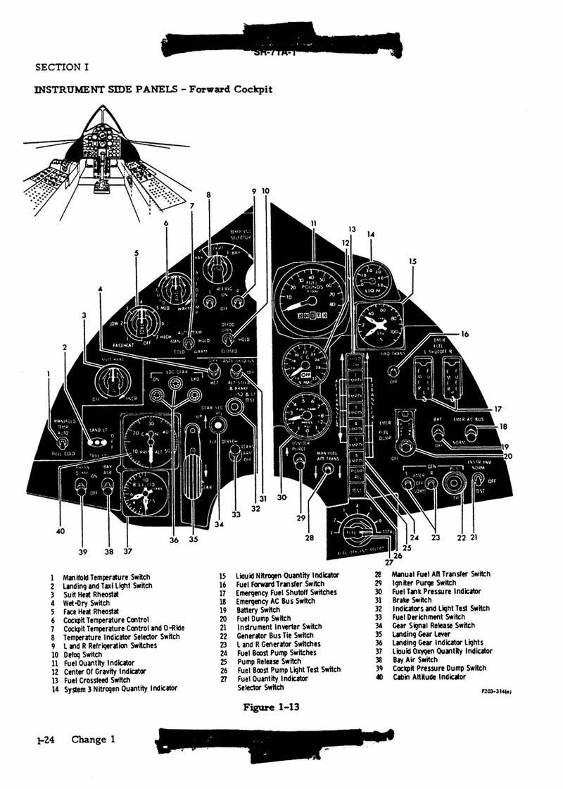 How To Fly An SR-71 Blackbird