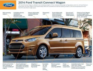 Illustration for article titled Ford Built the Ultimate Minivan and No One Noticed
