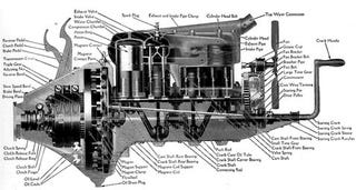Illustration for article titled Workhorse Engine of the Day: Ford Model T
