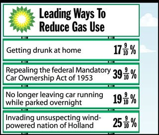 Illustration for article titled Leading Ways To Reduce Gas Use
