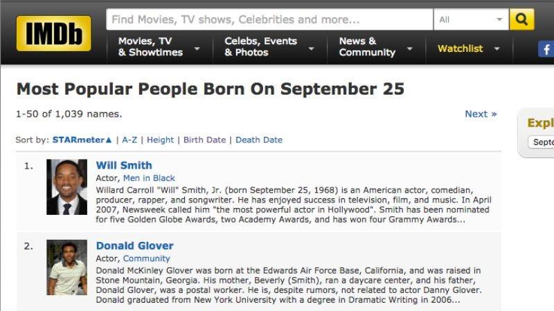 Will Smith is 48. Don't tell anybody. (Image: IMDB)