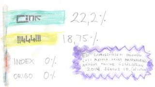 Illustration for article titled Kézműves infografika a magyar média változó Matula-penetrációjáról