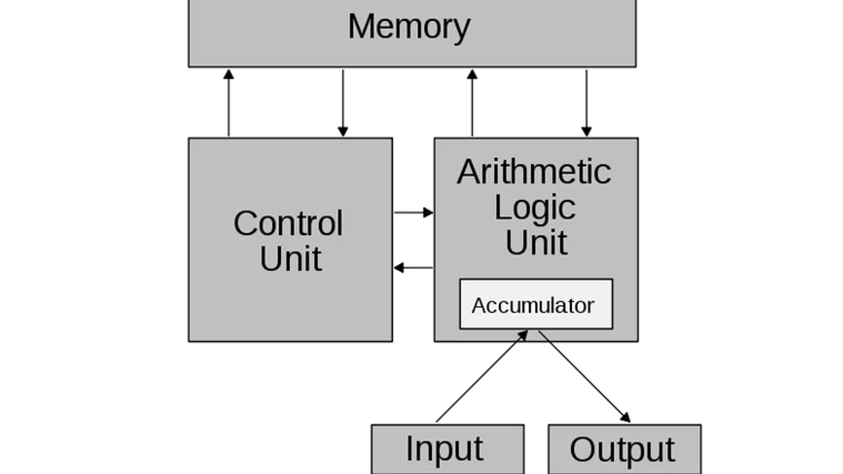How Computer Chips Work Logic Diagram 4 X 3 Memory