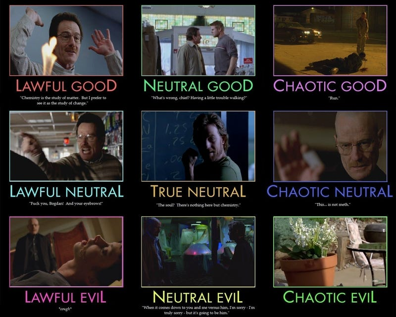 Illustration for article titled Breaking Bad alignment chart (Spoilers?)