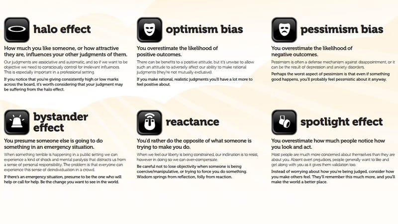 Find Out Which Cognitive Biases Alter Your Perspective
