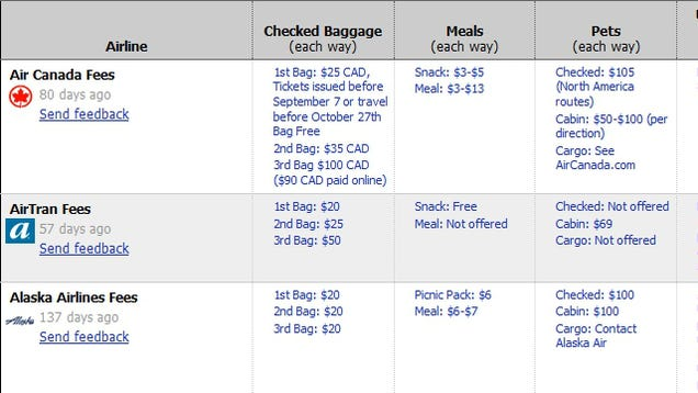 kayak airline fees chart compares baggage  meal  and other hidden fees between 15 different airlines