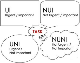 Illustration for article titled Quickly Prioritize Your Tasks by Urgency and Importance
